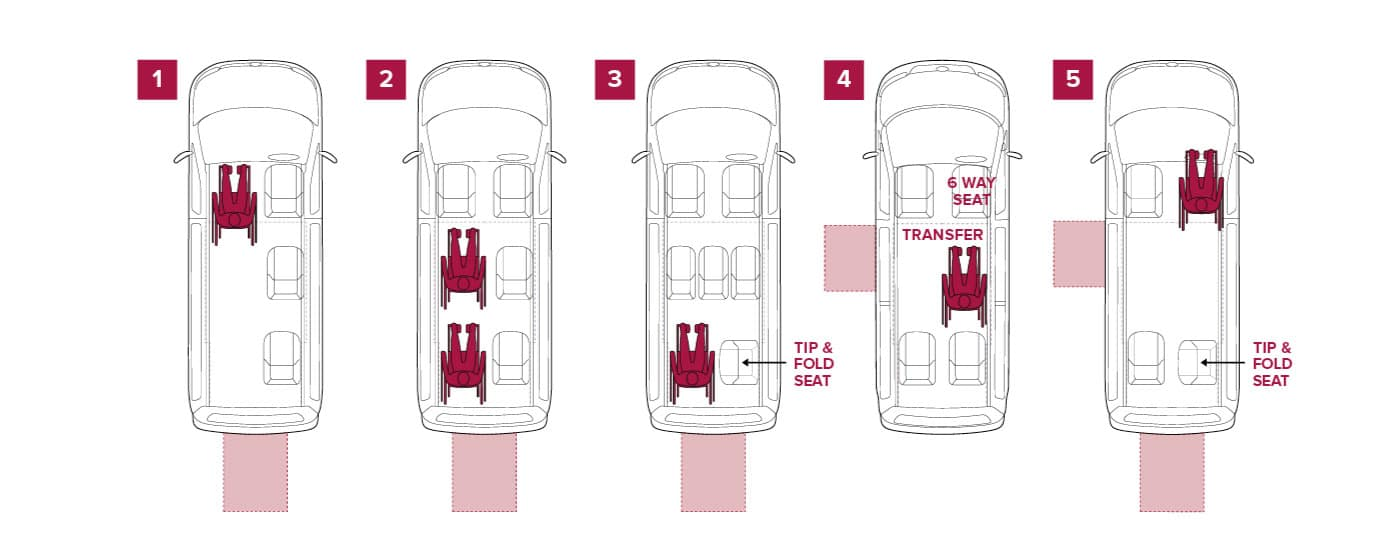Lewis Reed Group   Wheelchair Accessible Vehicles   Seating layout